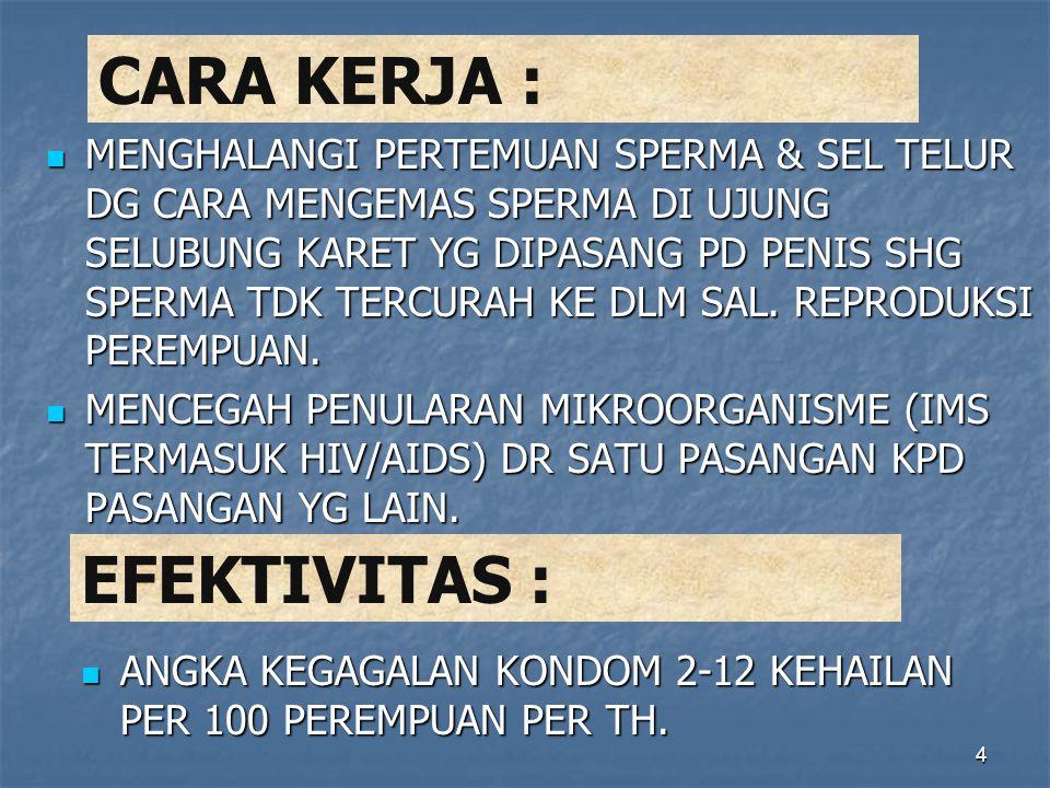 5 SESUAI UTK PRIA YG :  INGIN BERPARTISIPASI DLM PROG.