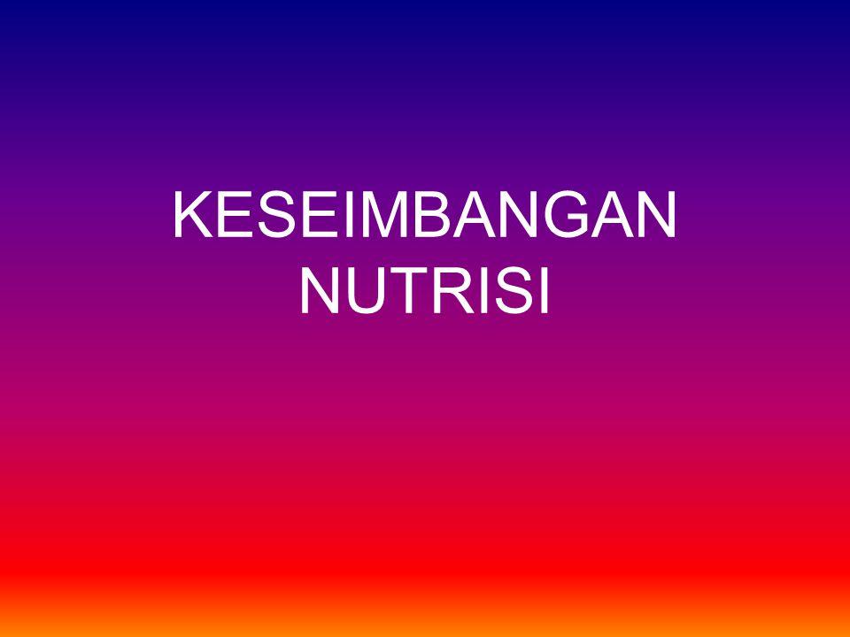 TERNAK produk tivitas Susu Daging telur Keseimbangan nutrisi