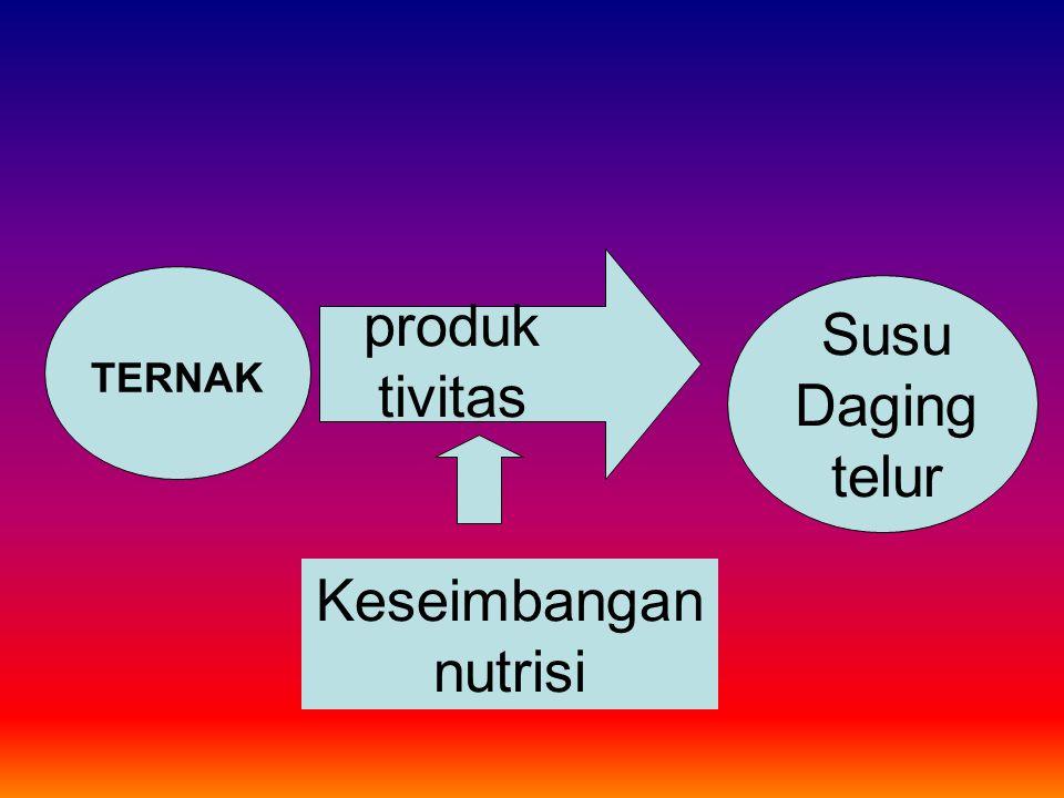 Keseimbangan Zat gizi •Dari semua ransum yang dikonsumsi tidak semua bisa dimanfaatkan tubuh •Jumlah nutrien yang dapat dimanfaatkan inilah yang menentukan mampu tidaknya ternak hidup normal dan berproduksi •Kemungkinan 1.NI m+p = NR 2.NI m+p > NR 3.NI m+p < NR