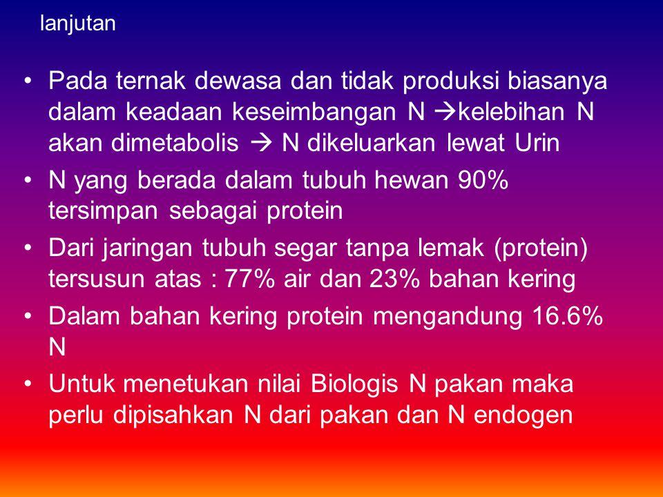 lanjutan •Pada ternak dewasa dan tidak produksi biasanya dalam keadaan keseimbangan N  kelebihan N akan dimetabolis  N dikeluarkan lewat Urin •N yan