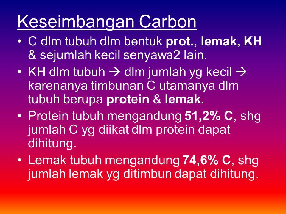 Keseimbangan Carbon •C dlm tubuh dlm bentuk prot., lemak, KH & sejumlah kecil senyawa2 lain. •KH dlm tubuh  dlm jumlah yg kecil  karenanya timbunan