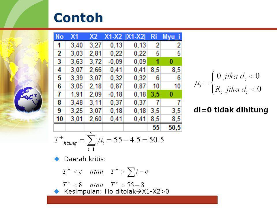 Contoh  Daerah kritis:  Kesimpulan: Ho ditolak  X1-X2>0 bayi I lahir lbh bsr bayi II lahir di=0 tidak dihitung