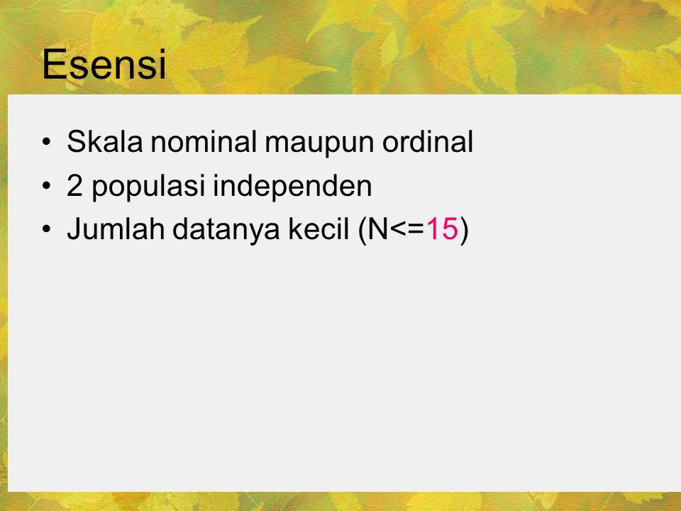 Esensi •Skala nominal maupun ordinal •2 populasi independen •Jumlah datanya kecil (N<=15)