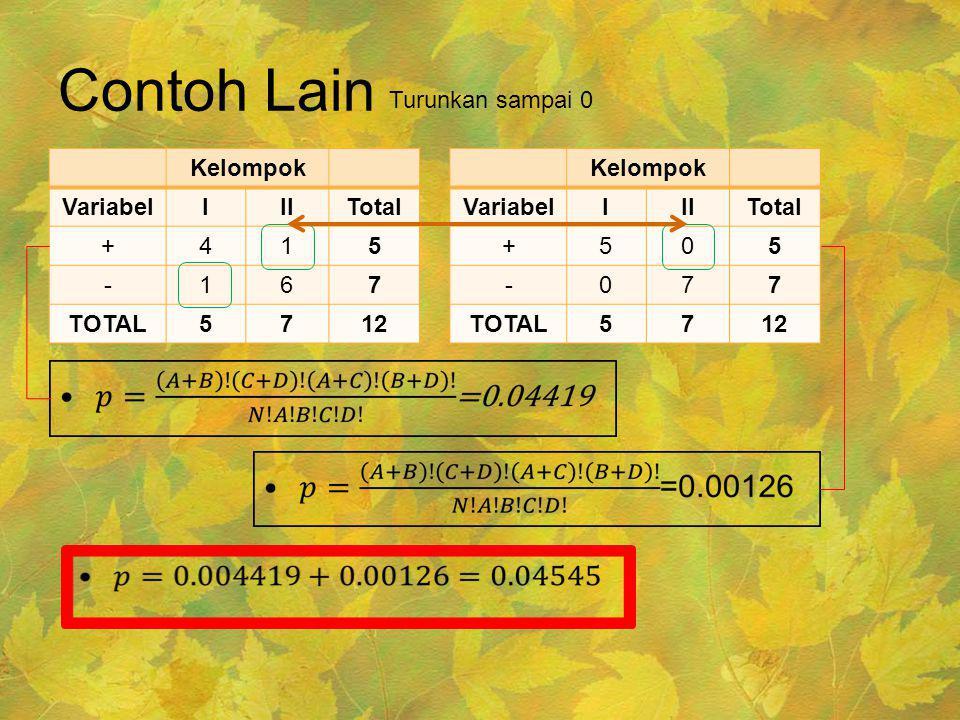 Contoh Lain • Kelompok VariabelIIITotal +415 -167 TOTAL5712 Kelompok VariabelIIITotal +505 -077 TOTAL5712 Turunkan sampai 0