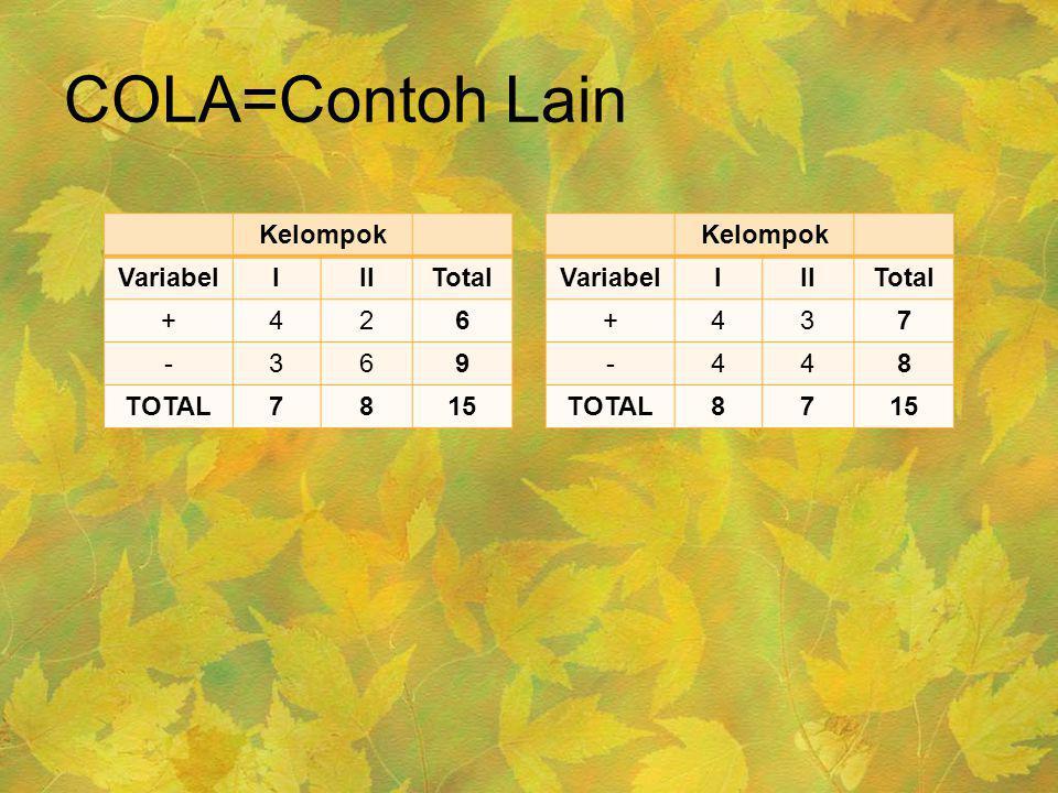 COLA=Contoh Lain Kelompok VariabelIIITotal +426 -369 TOTAL7815 Kelompok VariabelIIITotal +437 -448 TOTAL8715