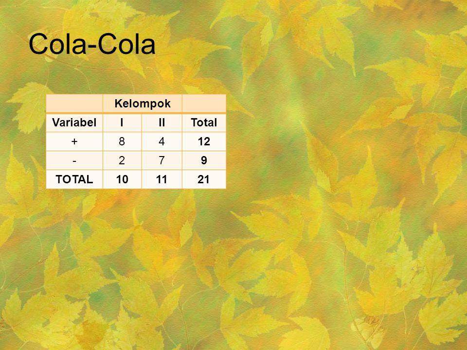Cola-Cola Kelompok VariabelIIITotal +8412 -279 TOTAL101121