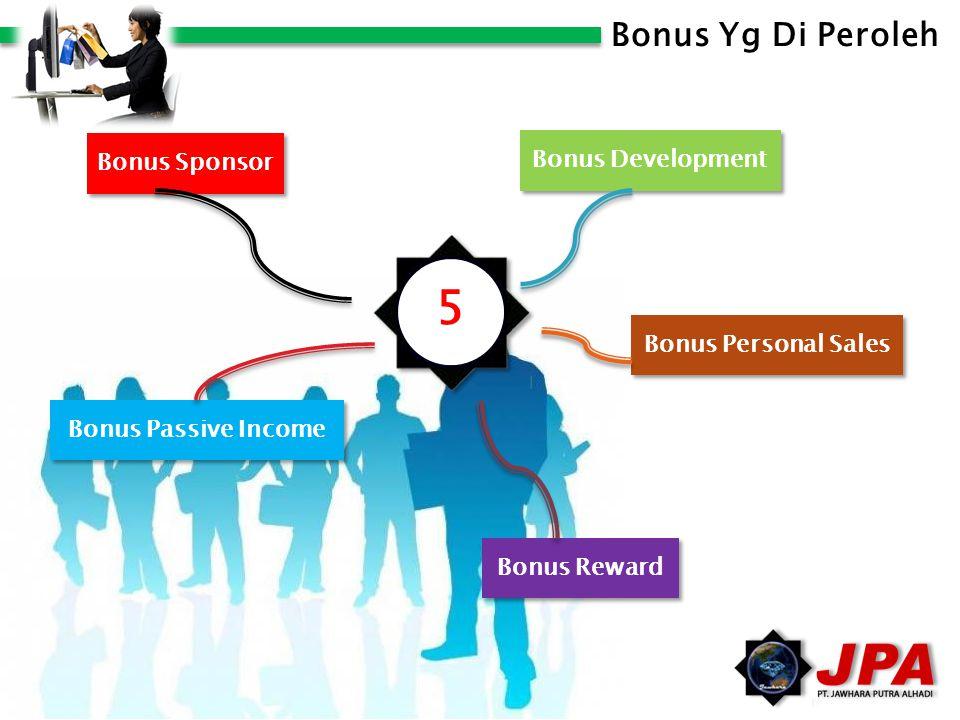 Bonus Yg Di Peroleh Bonus Sponsor Bonus Development Bonus Personal Sales Bonus Reward Bonus Passive Income 5