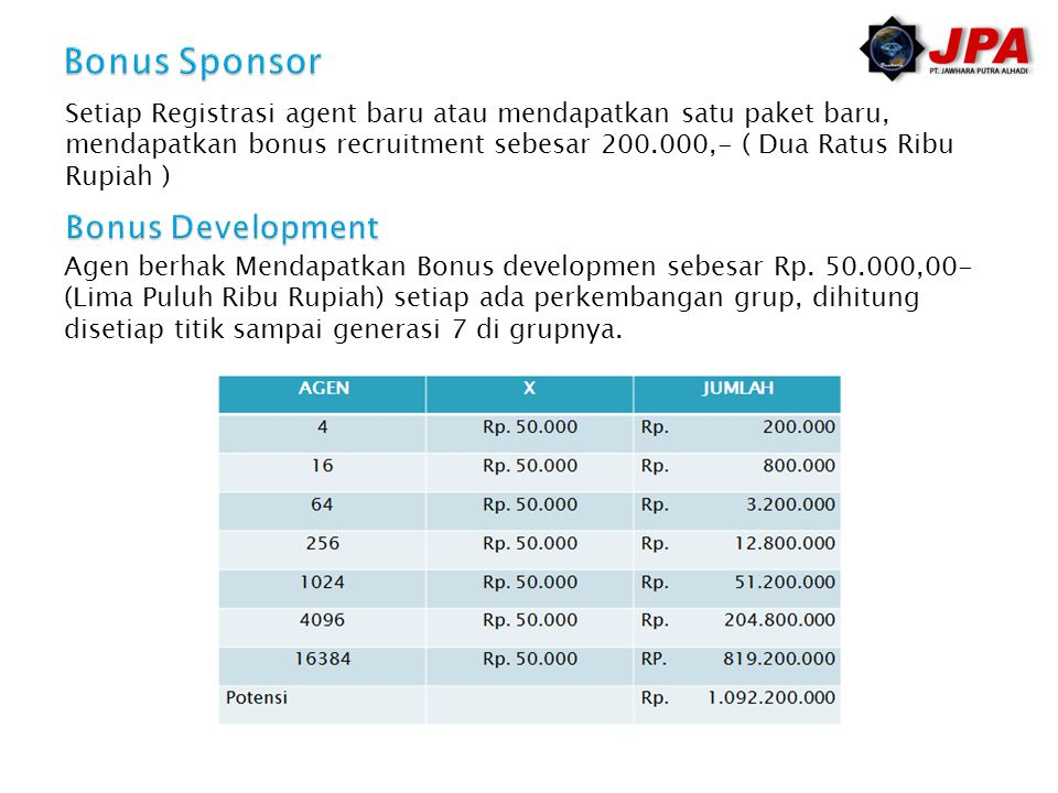 Setiap Registrasi agent baru atau mendapatkan satu paket baru, mendapatkan bonus recruitment sebesar 200.000,- ( Dua Ratus Ribu Rupiah ) Agen berhak M