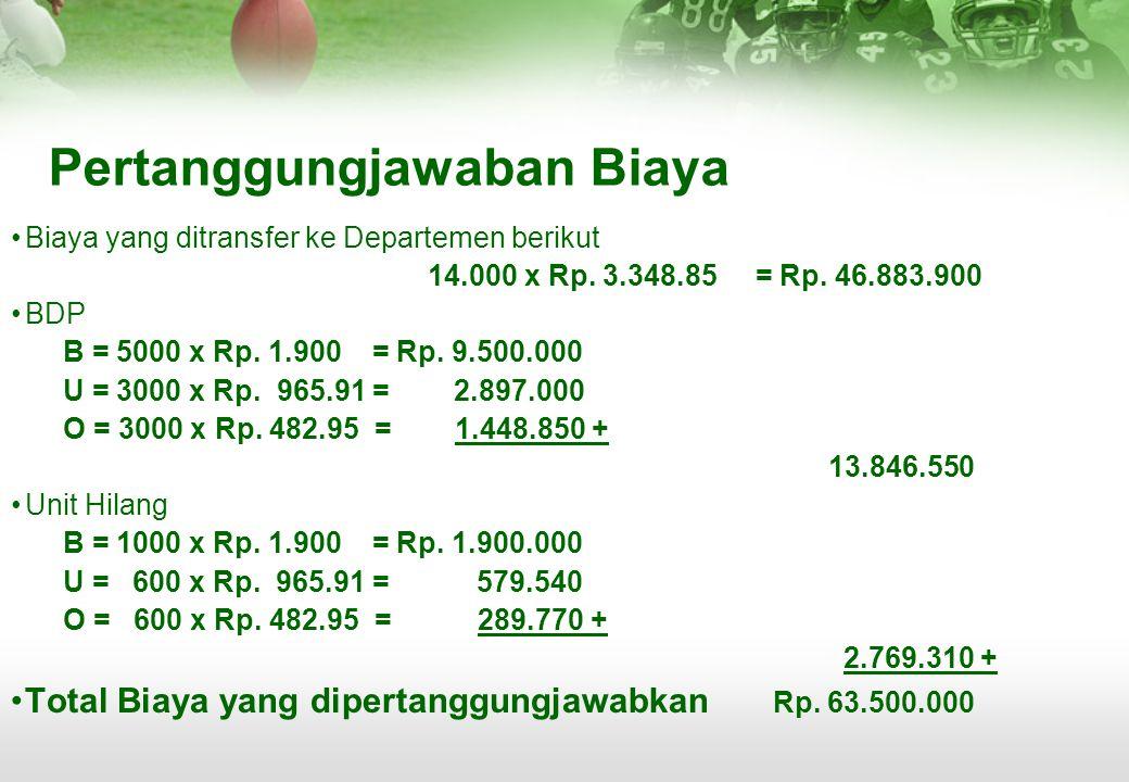 Pertanggungjawaban Biaya •Biaya yang ditransfer ke Departemen berikut 14.000 x Rp. 3.348.85 = Rp. 46.883.900 •BDP B = 5000 x Rp. 1.900 = Rp. 9.500.000