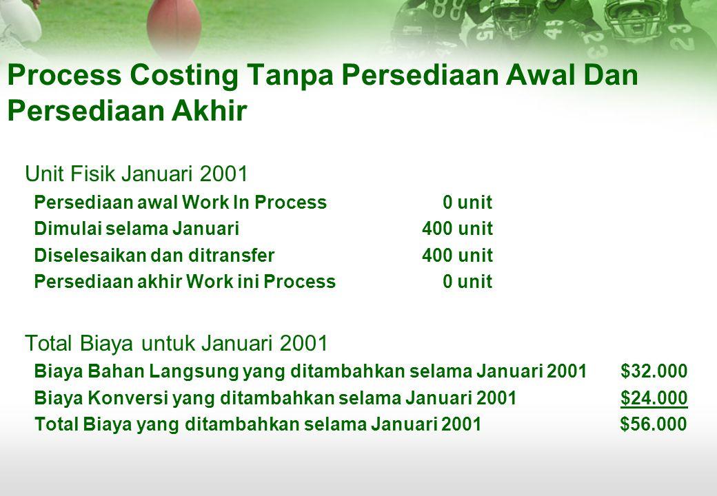 Process Costing Tanpa Persediaan Awal Dan Persediaan Akhir Unit Fisik Januari 2001 Persediaan awal Work In Process 0 unit Dimulai selama Januari400 un