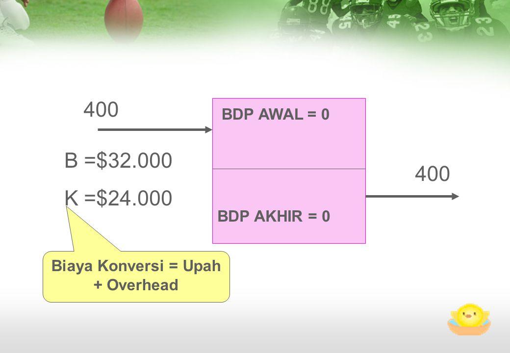 BDP AWAL = 0 BDP AKHIR = 0 B =$32.000 K =$24.000 400 Biaya Konversi = Upah + Overhead