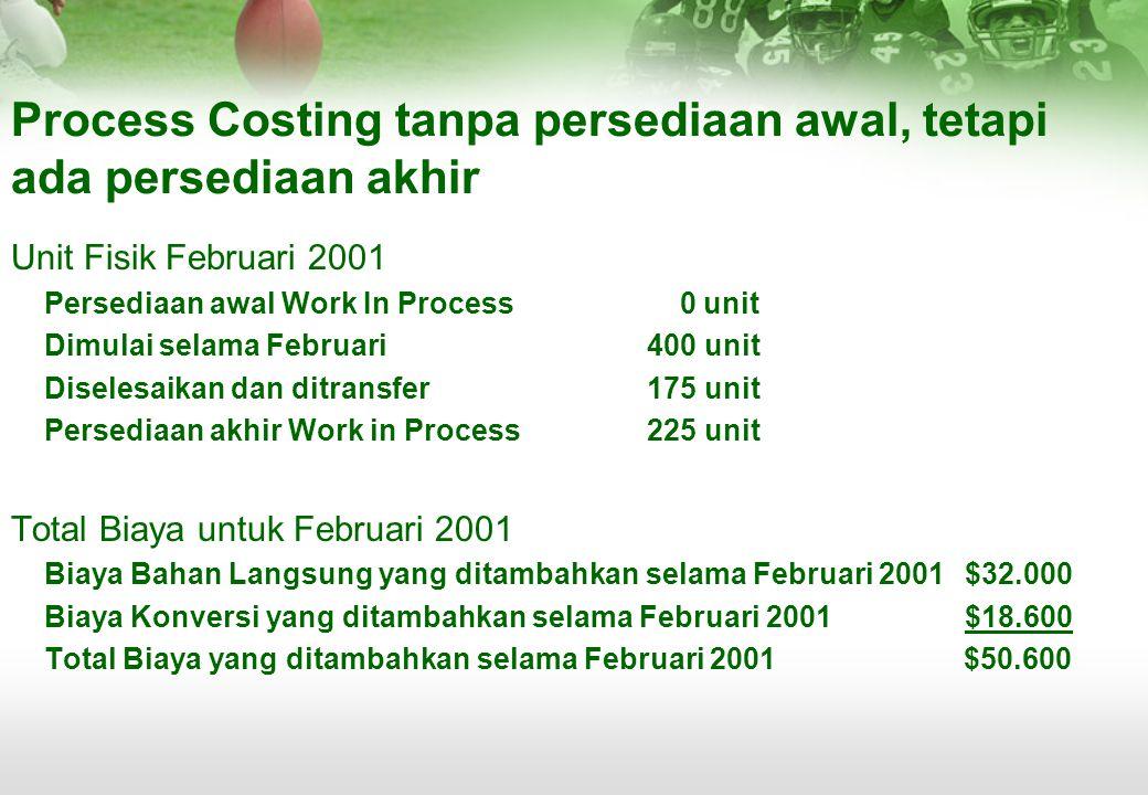 Process Costing tanpa persediaan awal, tetapi ada persediaan akhir Unit Fisik Februari 2001 Persediaan awal Work In Process 0 unit Dimulai selama Febr