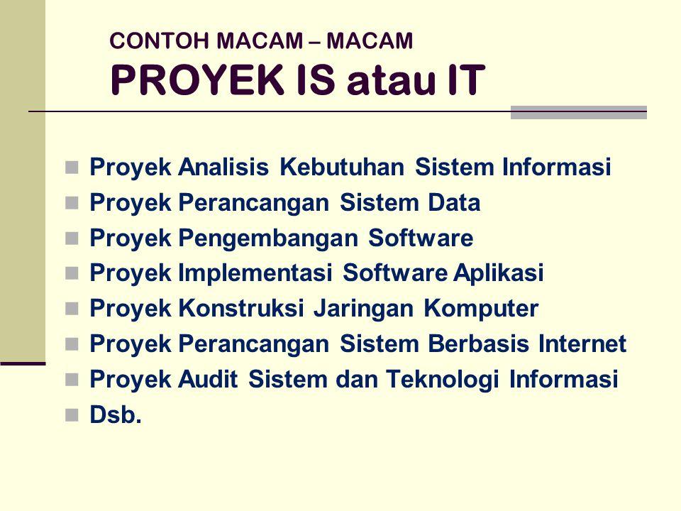 CONTOH MACAM – MACAM PROYEK IS atau IT  Proyek Analisis Kebutuhan Sistem Informasi  Proyek Perancangan Sistem Data  Proyek Pengembangan Software  Proyek Implementasi Software Aplikasi  Proyek Konstruksi Jaringan Komputer  Proyek Perancangan Sistem Berbasis Internet  Proyek Audit Sistem dan Teknologi Informasi  Dsb.