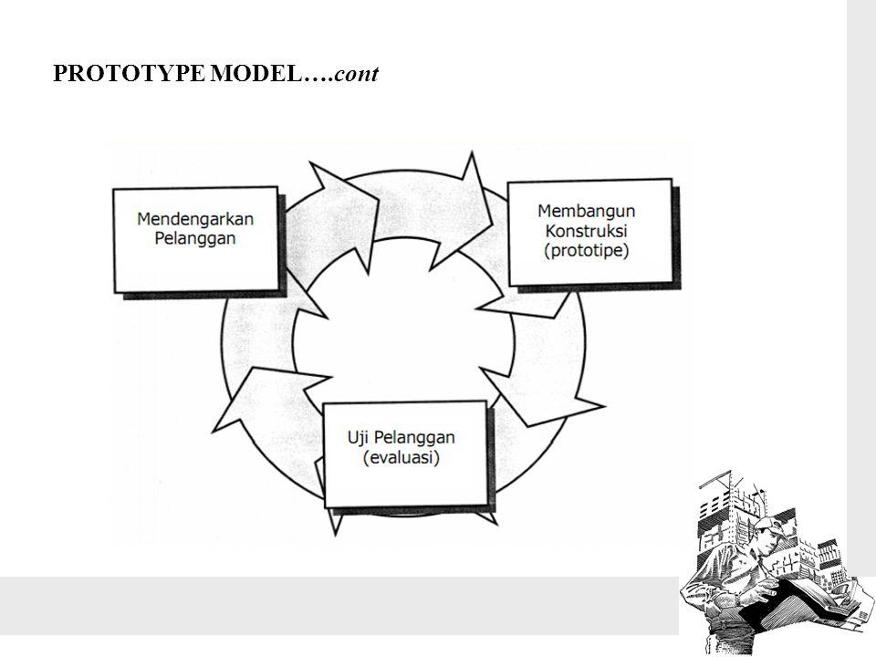 PROTOTYPE MODEL….cont