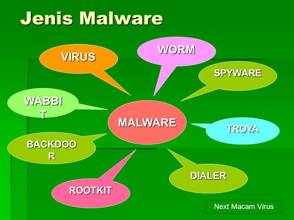 Jenis Malware MALWARE VIRUS WORM SPYWARE WABBI T WABBI T DIALER TROYA BACKDOO R BACKDOO R ROOTKIT Next Macam Virus