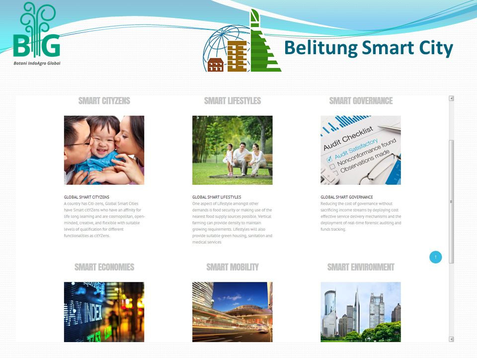 Belitung Smart City