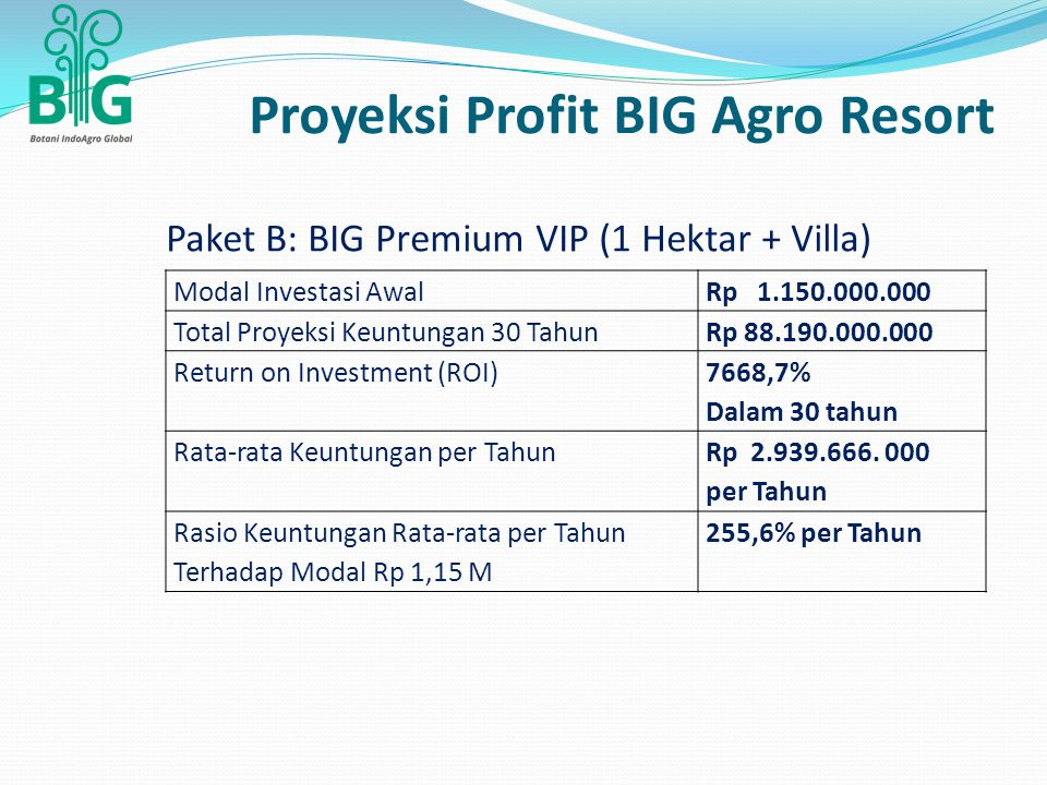Paket B: BIG Premium VIP (1 Hektar + Villa) Modal Investasi AwalRp 1.150.000.000 Total Proyeksi Keuntungan 30 TahunRp 88.190.000.000 Return on Investm