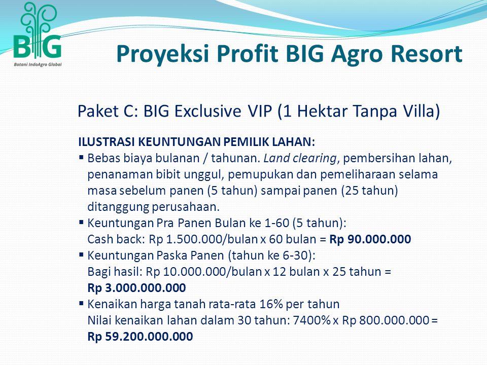 Proyeksi Profit BIG Agro Resort ILUSTRASI KEUNTUNGAN PEMILIK LAHAN:  Bebas biaya bulanan / tahunan. Land clearing, pembersihan lahan, penanaman bibit