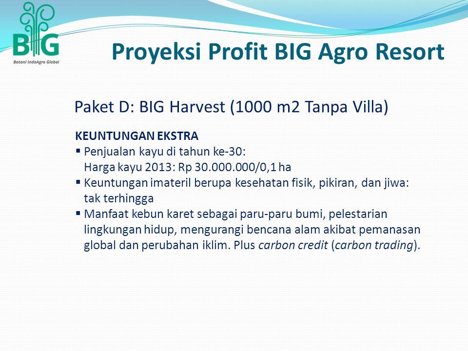 Proyeksi Profit BIG Agro Resort KEUNTUNGAN EKSTRA  Penjualan kayu di tahun ke-30: Harga kayu 2013: Rp 30.000.000/0,1 ha  Keuntungan imateril berupa