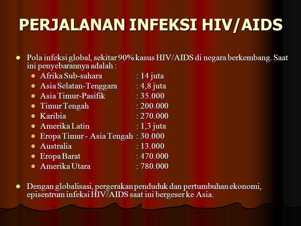  Pola infeksi global, sekitar 90% kasus HIV/AIDS di negara berkembang. Saat ini penyebarannya adalah :  Afrika Sub-sahara : 14 juta  Asia Selatan-T