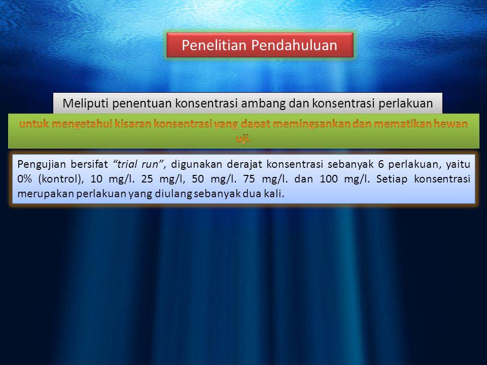 Penelitian Pendahuluan Meliputi penentuan konsentrasi ambang dan konsentrasi perlakuan Pengujian bersifat trial run , digunakan derajat konsentrasi sebanyak 6 perlakuan, yaitu 0% (kontrol), 10 mg/l.
