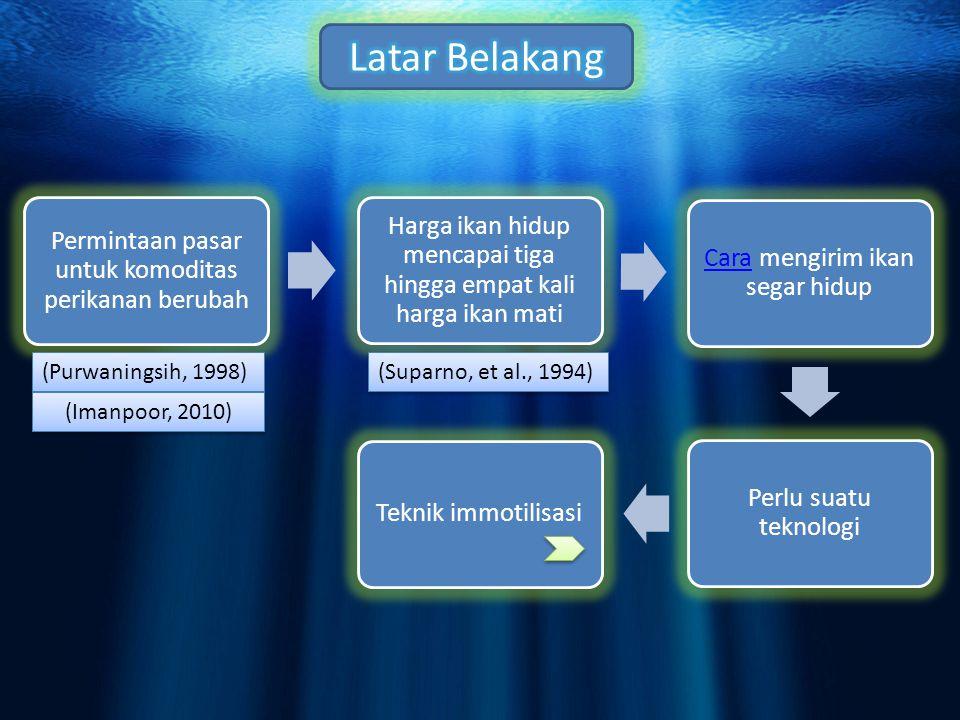 Permintaan pasar untuk komoditas perikanan berubah Harga ikan hidup mencapai tiga hingga empat kali harga ikan mati CaraCara mengirim ikan segar hidup Perlu suatu teknologi Teknik immotilisasi (Purwaningsih, 1998) (Suparno, et al., 1994) (Imanpoor, 2010)