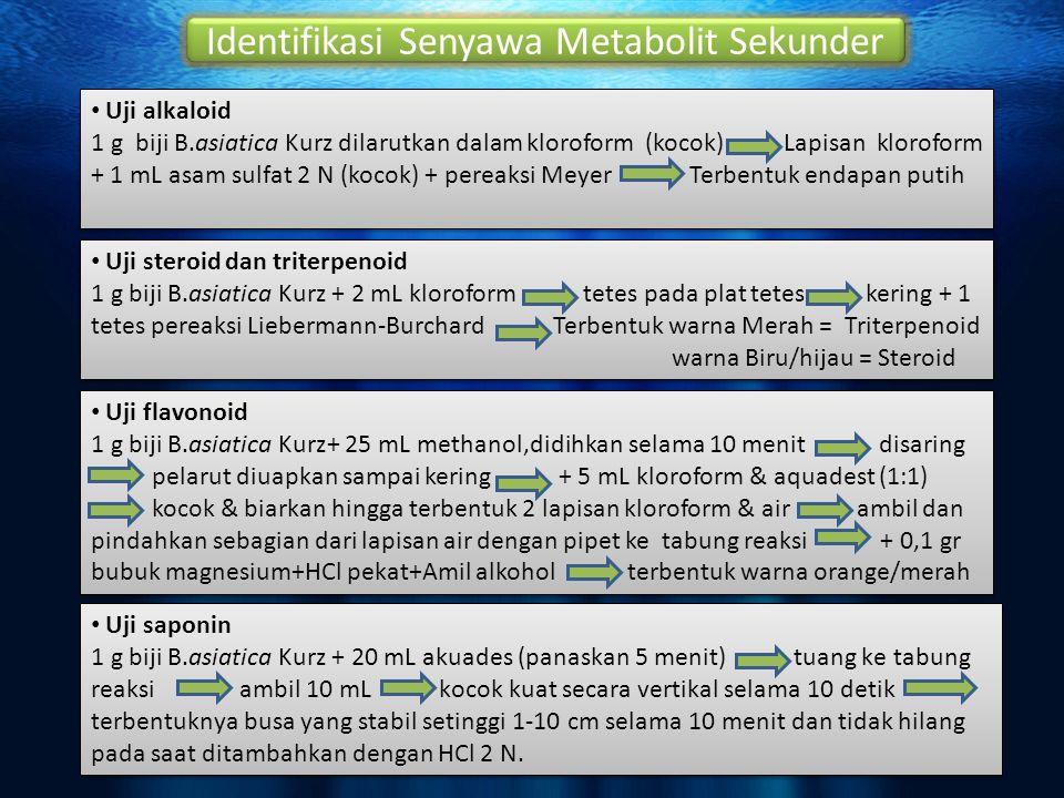 ` Identifikasi Senyawa Metabolit Sekunder • Uji alkaloid 1 g biji B.asiatica Kurz dilarutkan dalam kloroform (kocok) Lapisan kloroform + 1 mL asam sulfat 2 N (kocok) + pereaksi Meyer Terbentuk endapan putih • Uji alkaloid 1 g biji B.asiatica Kurz dilarutkan dalam kloroform (kocok) Lapisan kloroform + 1 mL asam sulfat 2 N (kocok) + pereaksi Meyer Terbentuk endapan putih • Uji steroid dan triterpenoid 1 g biji B.asiatica Kurz + 2 mL kloroform tetes pada plat tetes kering + 1 tetes pereaksi Liebermann-Burchard Terbentuk warna Merah = Triterpenoid warna Biru/hijau = Steroid • Uji steroid dan triterpenoid 1 g biji B.asiatica Kurz + 2 mL kloroform tetes pada plat tetes kering + 1 tetes pereaksi Liebermann-Burchard Terbentuk warna Merah = Triterpenoid warna Biru/hijau = Steroid • Uji flavonoid 1 g biji B.asiatica Kurz+ 25 mL methanol,didihkan selama 10 menit disaring pelarut diuapkan sampai kering + 5 mL kloroform & aquadest (1:1) kocok & biarkan hingga terbentuk 2 lapisan kloroform & air ambil dan pindahkan sebagian dari lapisan air dengan pipet ke tabung reaksi + 0,1 gr bubuk magnesium+HCl pekat+Amil alkohol terbentuk warna orange/merah • Uji flavonoid 1 g biji B.asiatica Kurz+ 25 mL methanol,didihkan selama 10 menit disaring pelarut diuapkan sampai kering + 5 mL kloroform & aquadest (1:1) kocok & biarkan hingga terbentuk 2 lapisan kloroform & air ambil dan pindahkan sebagian dari lapisan air dengan pipet ke tabung reaksi + 0,1 gr bubuk magnesium+HCl pekat+Amil alkohol terbentuk warna orange/merah • Uji saponin 1 g biji B.asiatica Kurz + 20 mL akuades (panaskan 5 menit) tuang ke tabung reaksi ambil 10 mL kocok kuat secara vertikal selama 10 detik terbentuknya busa yang stabil setinggi 1-10 cm selama 10 menit dan tidak hilang pada saat ditambahkan dengan HCl 2 N.