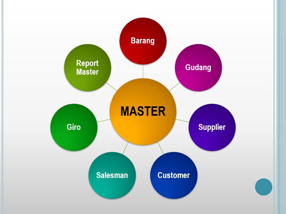 MASTER BarangGudangSupplierCustomerSalesmanGiro Report Master