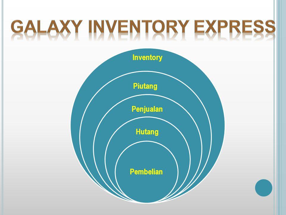 Inventory Piutang Penjualan Hutang Pembelian