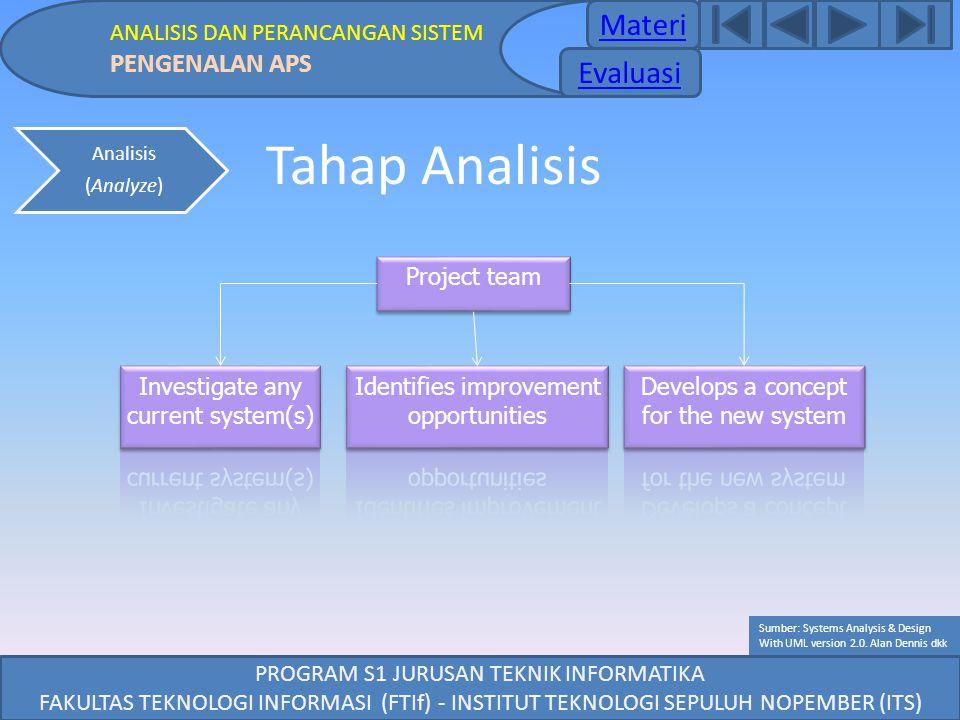 PROGRAM S1 JURUSAN TEKNIK INFORMATIKA FAKULTAS TEKNOLOGI INFORMASI (FTIf) - INSTITUT TEKNOLOGI SEPULUH NOPEMBER (ITS) Tahap Analisis Analisis (Analyze