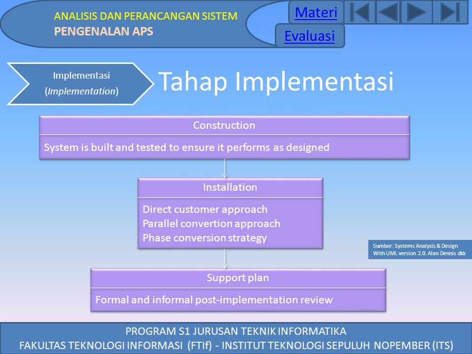PROGRAM S1 JURUSAN TEKNIK INFORMATIKA FAKULTAS TEKNOLOGI INFORMASI (FTIf) - INSTITUT TEKNOLOGI SEPULUH NOPEMBER (ITS) Tahap Implementasi Implementasi