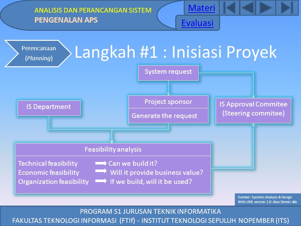 PROGRAM S1 JURUSAN TEKNIK INFORMATIKA FAKULTAS TEKNOLOGI INFORMASI (FTIf) - INSTITUT TEKNOLOGI SEPULUH NOPEMBER (ITS) Langkah #1 : Inisiasi Proyek Per