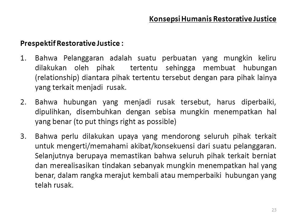 23 Konsepsi Humanis Restorative Justice Prespektif Restorative Justice : 1.Bahwa Pelanggaran adalah suatu perbuatan yang mungkin keliru dilakukan oleh