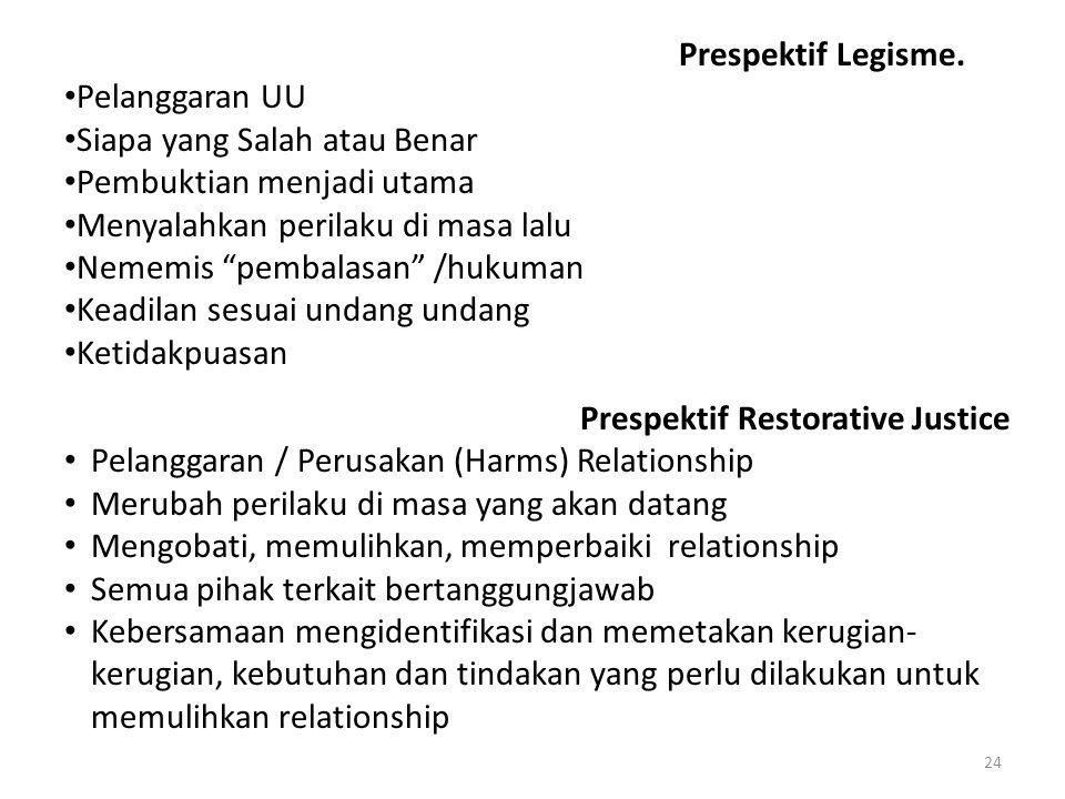 24 Prespektif Restorative Justice • Pelanggaran / Perusakan (Harms) Relationship • Merubah perilaku di masa yang akan datang • Mengobati, memulihkan,