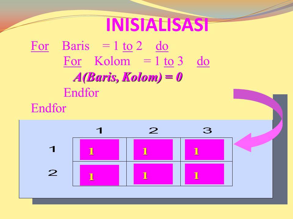 INISIALISASI For Baris = 1 to 2 do For Kolom = 1 to 3 do A(Baris, Kolom) = 0 Endfor 111 1 11