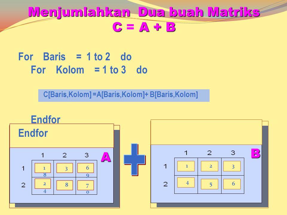 1818 36969 2424 87070 Menjumlahkan Dua buah Matriks C = A + B For Baris = 1 to 2 do For Kolom = 1 to 3 do C[Baris,Kolom] =A[Baris,Kolom]+ B[Baris,Kolom] Endfor 123 4 56 A B
