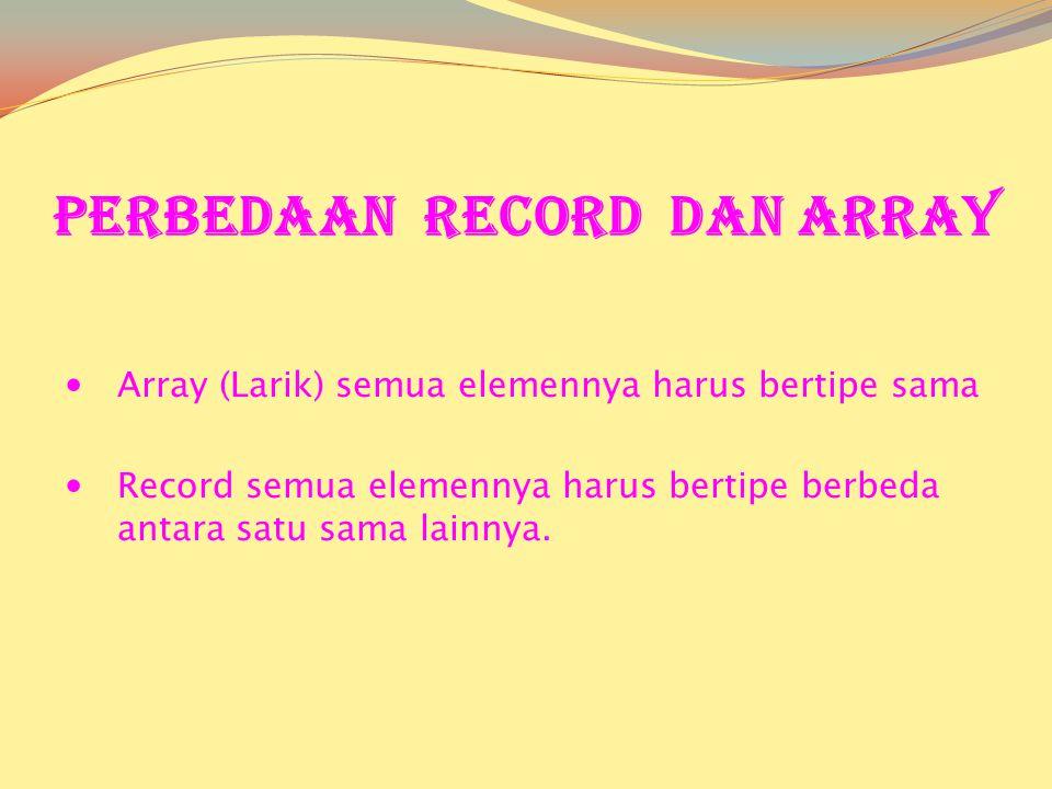 Perbedaan Record dan Array  Array (Larik) semua elemennya harus bertipe sama  Record semua elemennya harus bertipe berbeda antara satu sama lainnya.