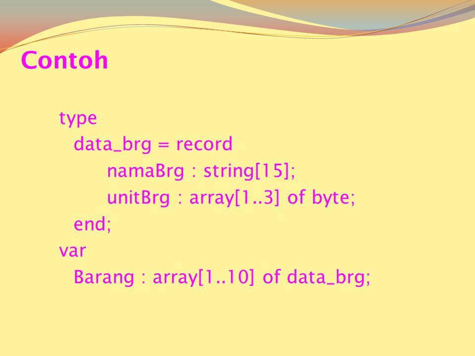 Field record bertipe array  Jika dalam suatu record terdapat beberapa field yang sama tipenya dapat digunakan array.  Contoh ada data barang yang me