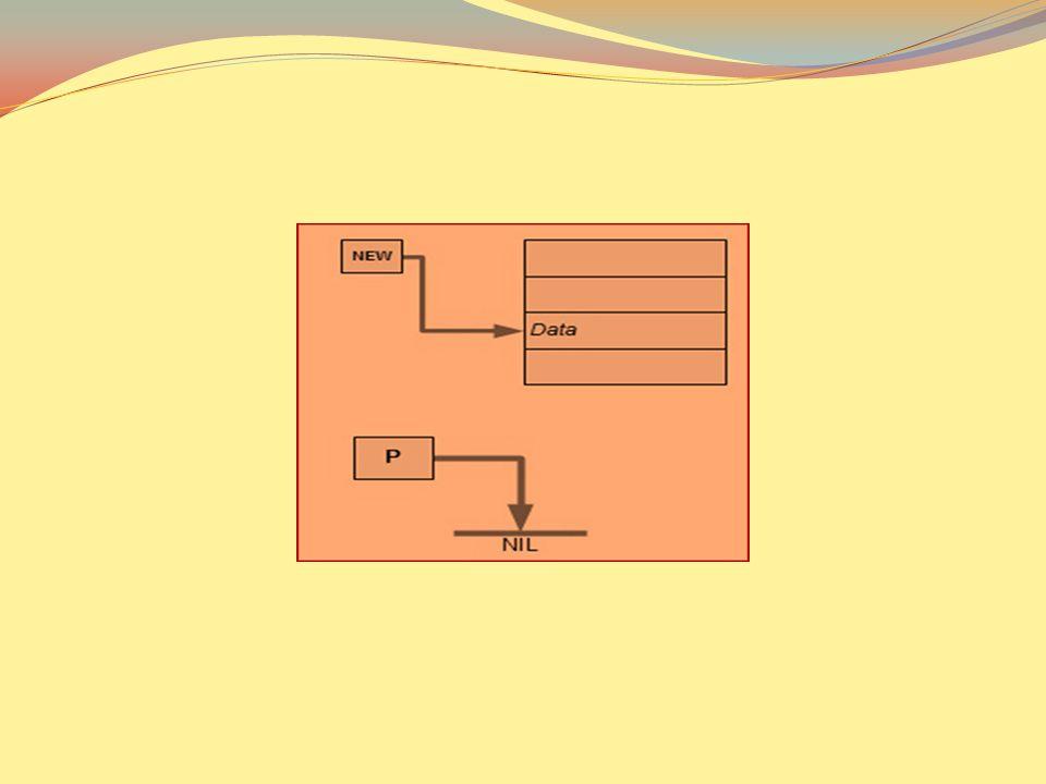  Bentuk umum dari deklarasi tipe pointer:  Untuk pointer bertipe: : ^ ;  Untuk pointer tidak bertipe: : pointer;^  Penulisan di depan nama simpul harus ditulis sebagai penunjuk bahwa pengenal adalah suatu tipe data pointer  Tipe data simpul yang dinyatakan bisa sembarang tipe data : char, integer, atau real.