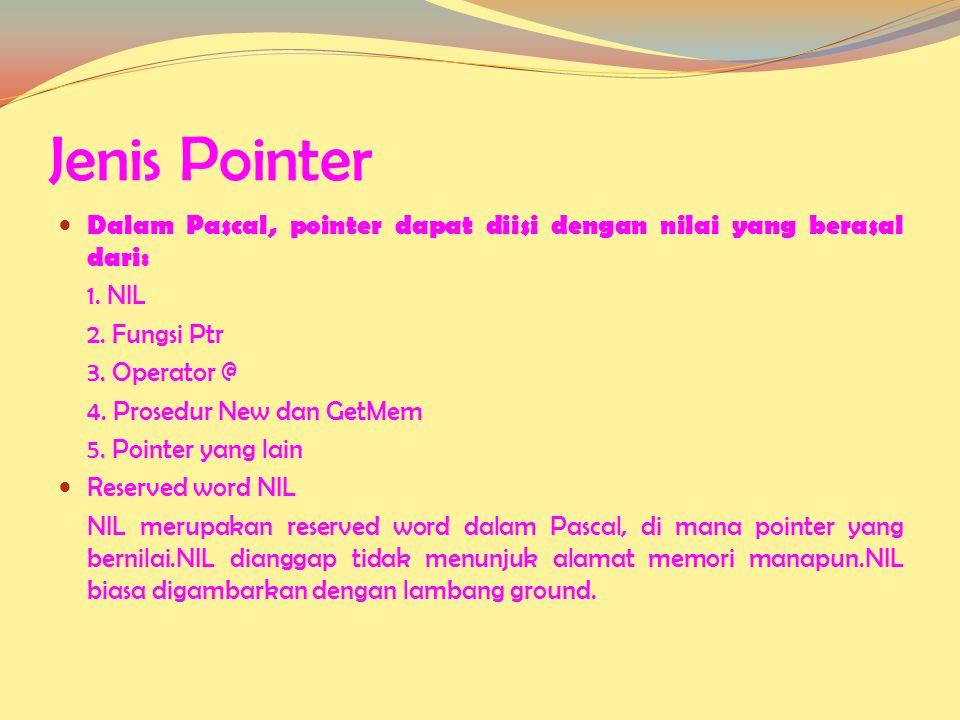 Jenis Pointer  Dalam Pascal, pointer dapat diisi dengan nilai yang berasal dari: 1.