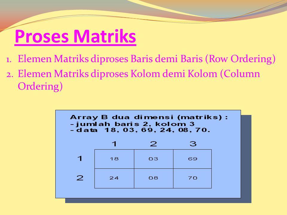 Proses Matriks 1.Elemen Matriks diproses Baris demi Baris (Row Ordering) 2.