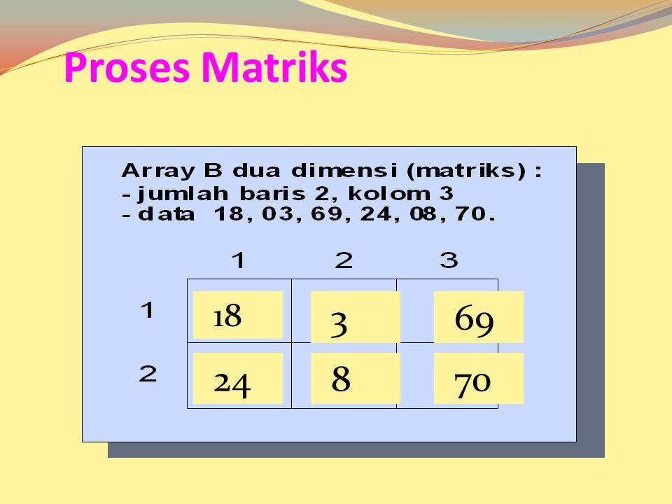 Proses Matriks 1. Elemen Matriks diproses Baris demi Baris (Row Ordering) 2. Elemen Matriks diproses Kolom demi Kolom (Column Ordering)