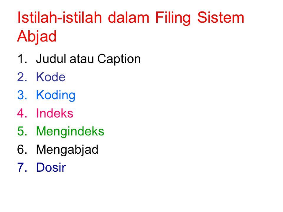 Istilah-istilah dalam Filing Sistem Abjad 1.Judul atau Caption 2.Kode 3.Koding 4.Indeks 5.Mengindeks 6.Mengabjad 7.Dosir