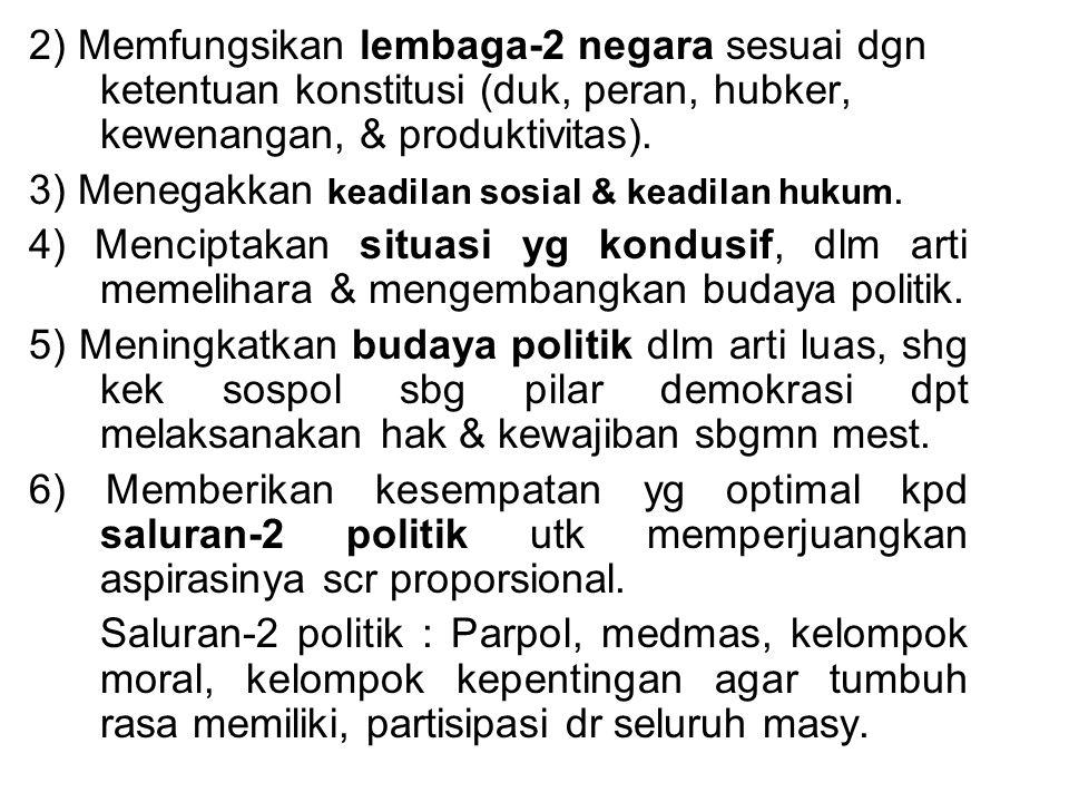 2) Memfungsikan lembaga-2 negara sesuai dgn ketentuan konstitusi (duk, peran, hubker, kewenangan, & produktivitas). 3) Menegakkan keadilan sosial & ke