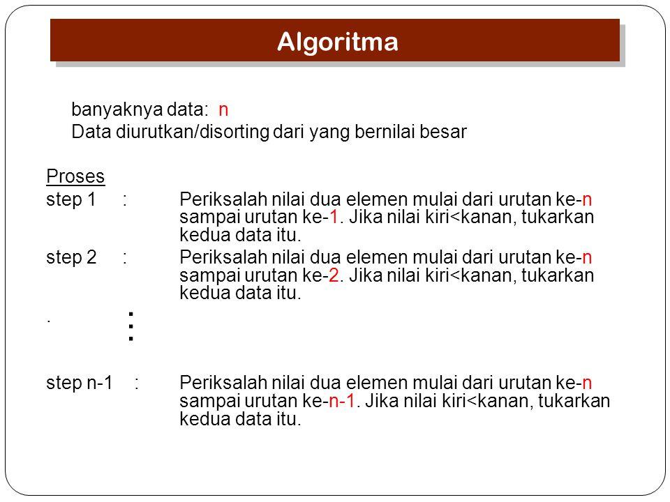 banyaknya data: n Data diurutkan/disorting dari yang bernilai besar Proses step 1 : Periksalah nilai dua elemen mulai dari urutan ke-n sampai urutan k