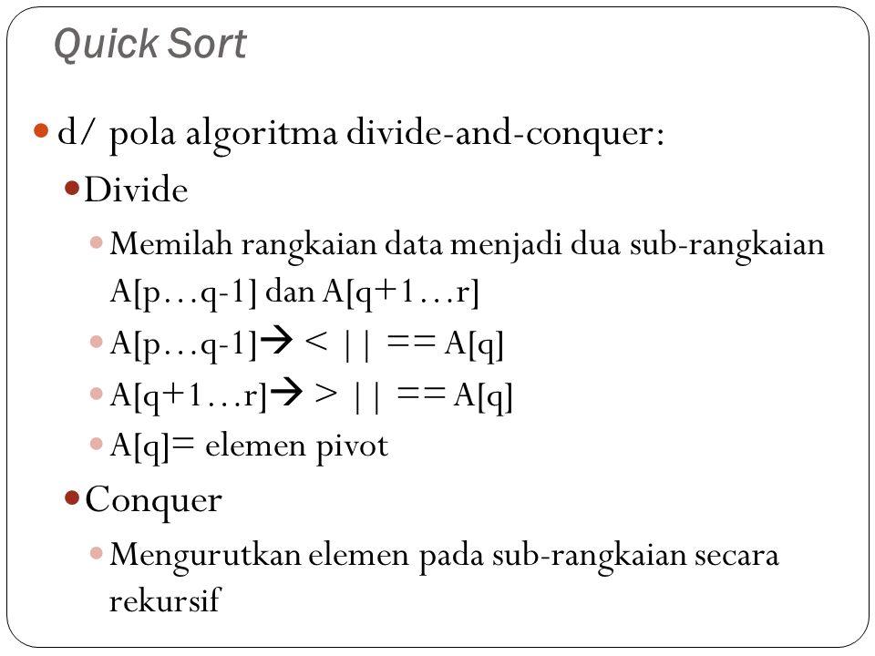 Quick Sort  d/ pola algoritma divide-and-conquer:  Divide  Memilah rangkaian data menjadi dua sub-rangkaian A[p…q-1] dan A[q+1…r]  A[p…q-1]  < ||