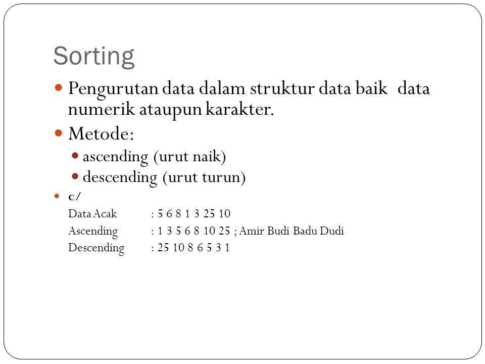 Sorting  Pengurutan data dalam struktur data baik data numerik ataupun karakter.  Metode:  ascending (urut naik)  descending (urut turun)  c/ Dat