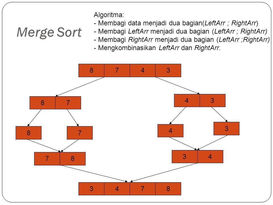 Merge Sort 8743 8 8 7 3 4 78 34 87 8743 43 Algoritma: - Membagi data menjadi dua bagian(LeftArr ; RightArr) - Membagi LeftArr menjadi dua bagian (Left