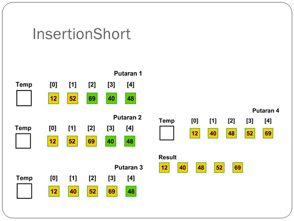 InsertionShort