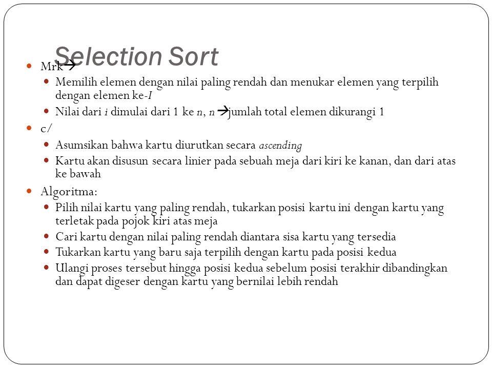 Selection Sort  Mrk   Memilih elemen dengan nilai paling rendah dan menukar elemen yang terpilih dengan elemen ke-I  Nilai dari i dimulai dari 1 k